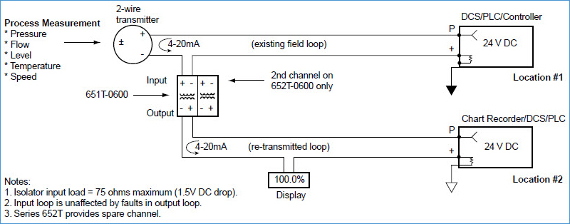 Retransmitting a signal from a two-wire loop to a second location.
