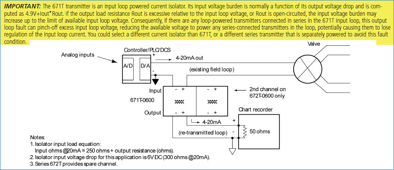 Retransmitting a signal output from a controller or a D/A card.