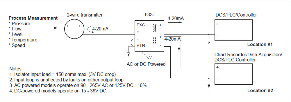 """Require a 4-wire isolator """"splitter"""" to excite a field device and re-transmit 4-20mA to two locations."""