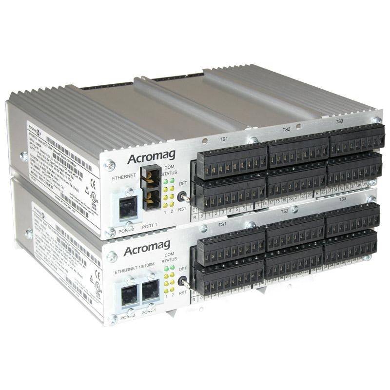 Ethernet I/O Modules