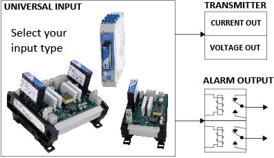 Universal Transmitter with Alarm diagram Acromag uBTA