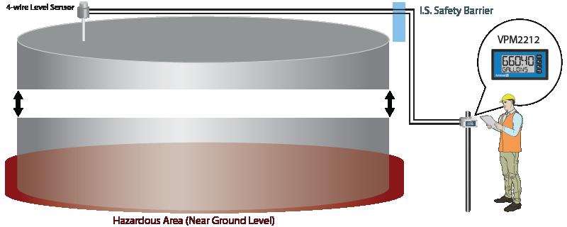 Hazardous_Location_Graphic