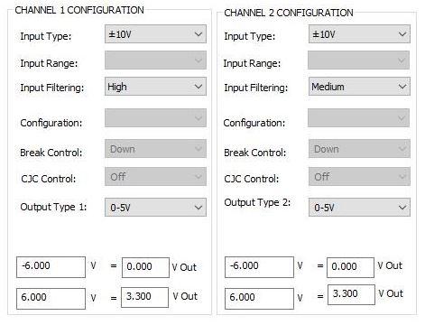 DT337 Precise Signal I/O