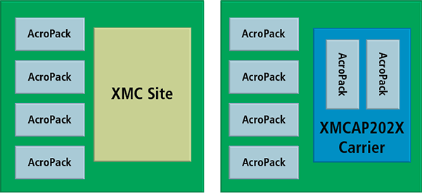 Example Configurations for VPX4520 Series Carriers