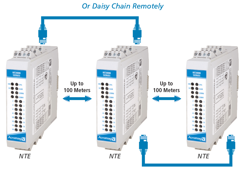 Daisy Chain NTE Modules Remotely