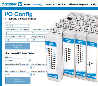 Remote I/O with Easy Ethernet-based Configuration